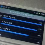 ハイエンド志向に終止符!XperiaMiniProSK17iのバッテリー持ちに驚愕 #androidjp
