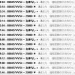 任天堂 #3DS の品薄商法について。ホントは在庫は潤沢っぽい件の考察