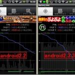 desireHD #001HT のバッテリー消費グラフを2.2と2.3.3アップデート後で比較。やはり悪化してる件 #androidjp #dhd